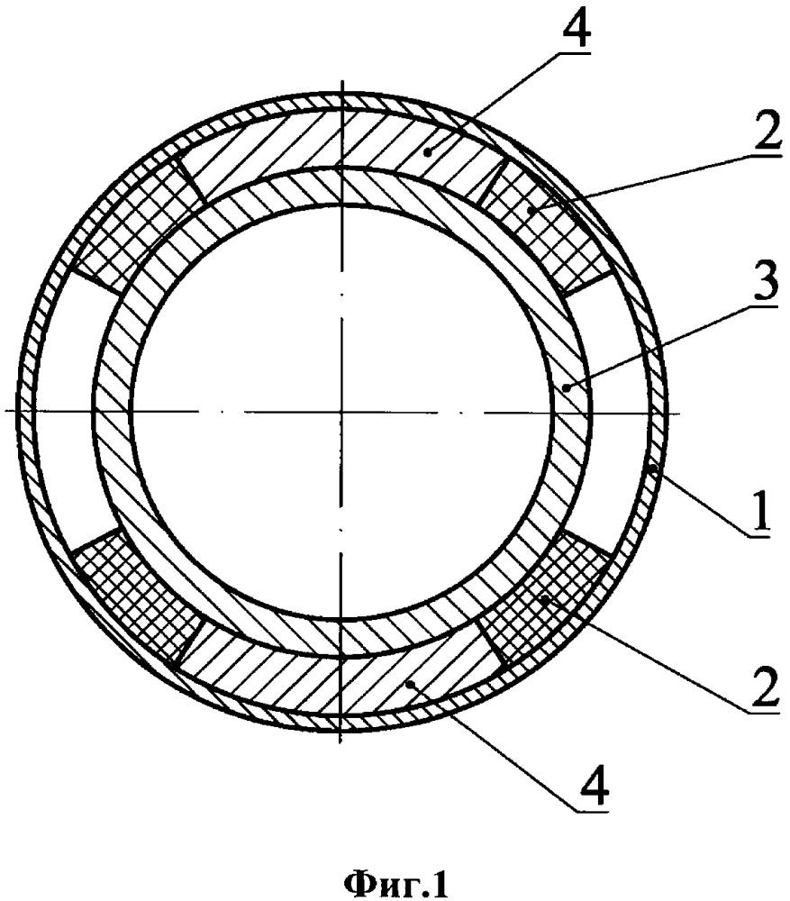 Индуктор электромагнитного расходомера