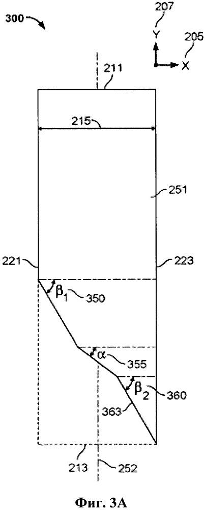 Усталостнопрочная длинномерная труба