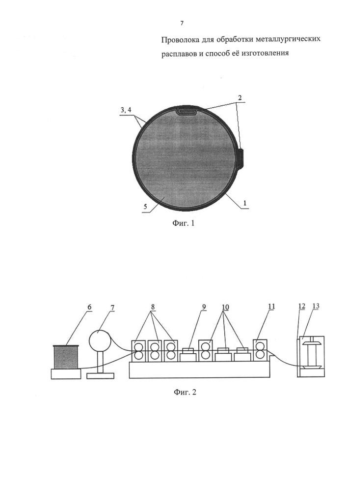 Способ изготовления проволоки для обработки металлургических расплавов и проволока для обработки металлургических расплавов