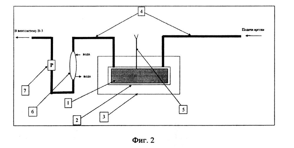 Способ подготовки графитовых радиоактивных отходов к захоронению