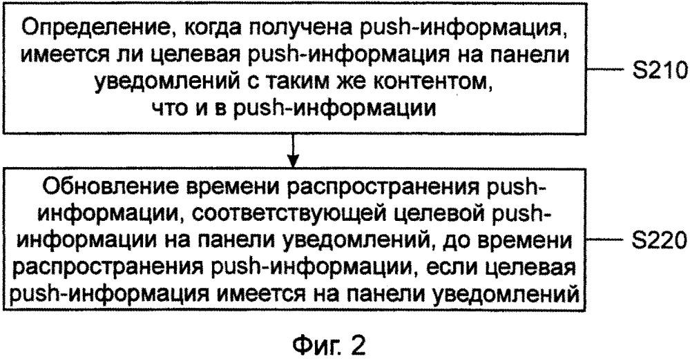 Способ и устройство для обработки информации