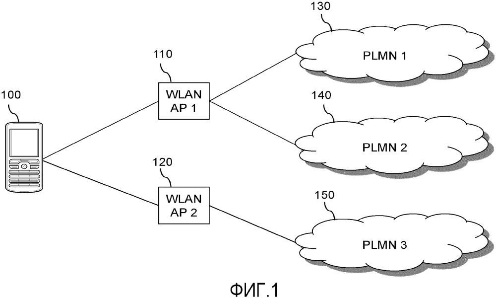 Выбор сети wlan