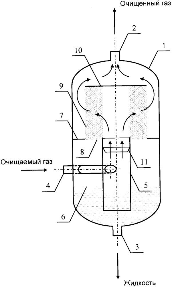 Сепаратор для очистки газа от капельной жидкости