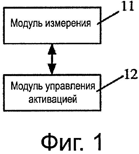Устройство и способ управления активацией nct scc, способ управления и устройство базовой станции