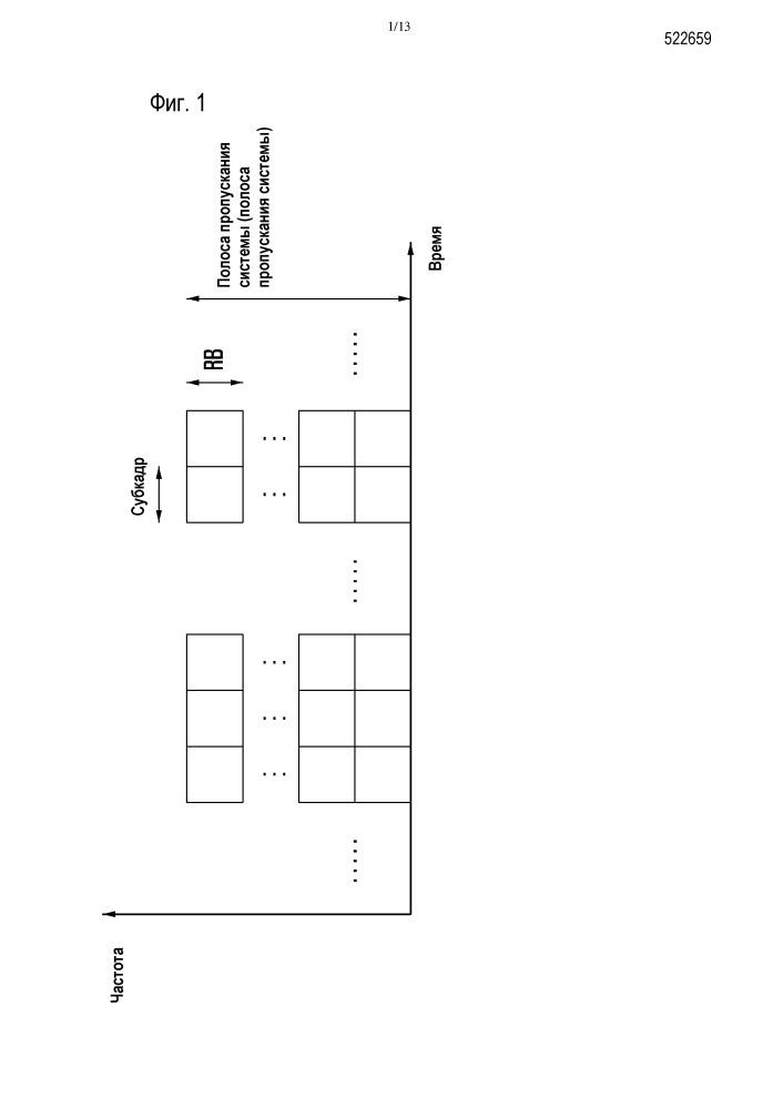 Способ и устройство измерения помех для использования в распределенной антенной системе