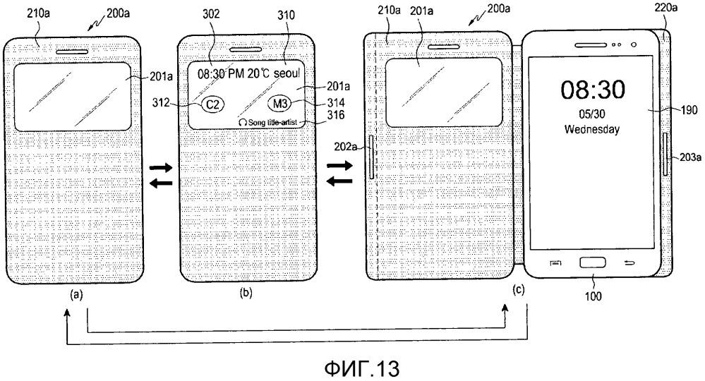Мобильное устройство и способ отображения информации