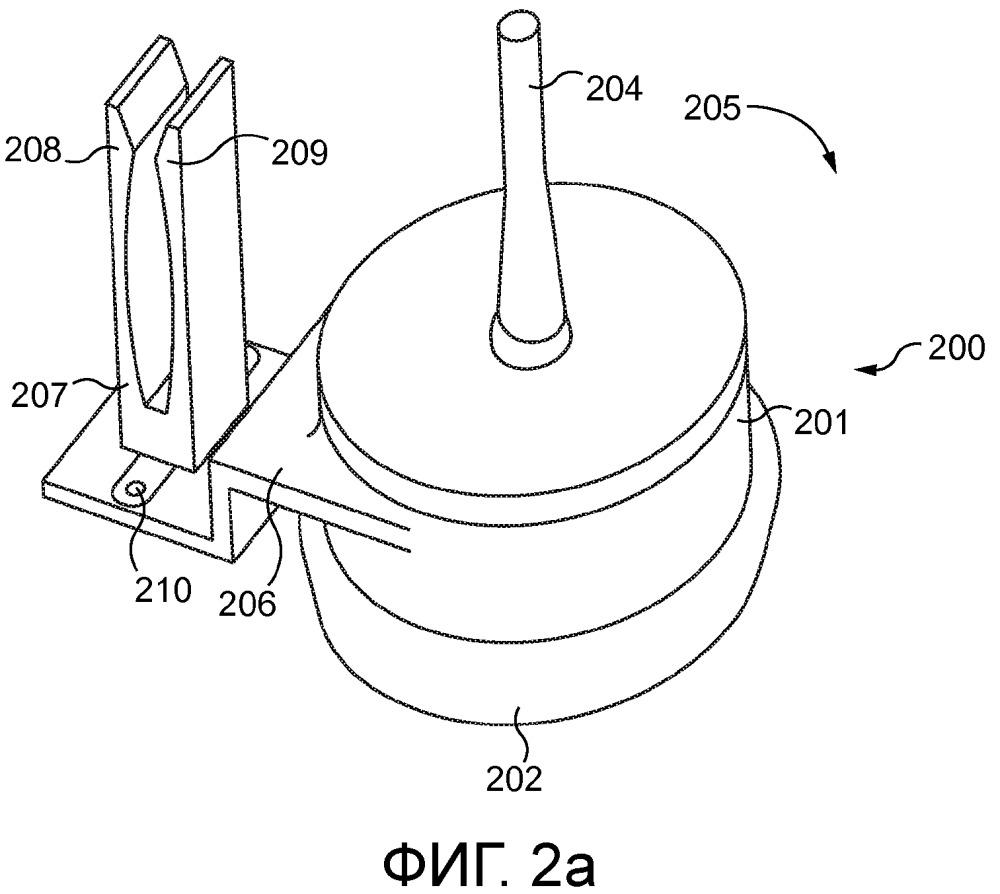 Стенд для изготовления кабельных жгутов
