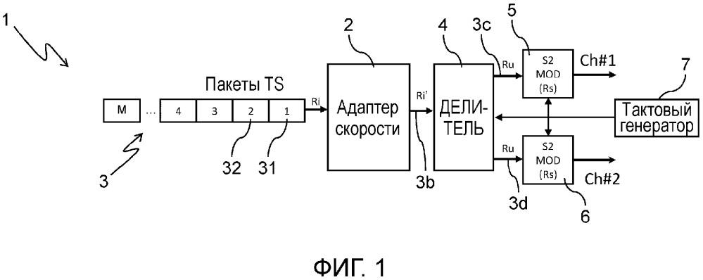 Система, декодер и способ спутниковой передачи сигналов