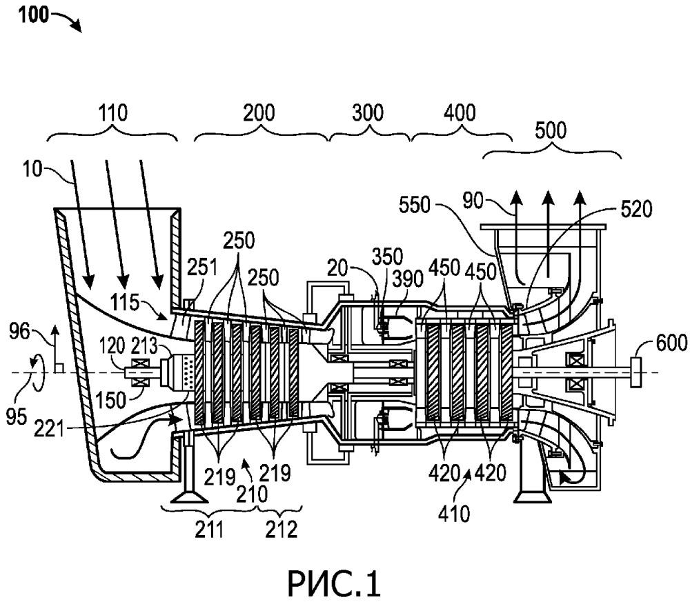 Ротор компрессора в сборе газотурбинного агрегата с системой уравновешивания