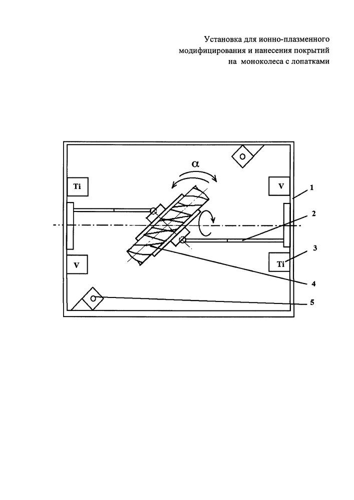 Установка для ионно-плазменного модифицирования и нанесения покрытий на моноколеса с лопатками