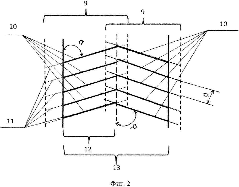 Способ и устройство формирования микроканалов на подложках из оптического стекла, оптических кристаллов и полупроводниковых материалов фемтосекундными импульсами лазерного излучения