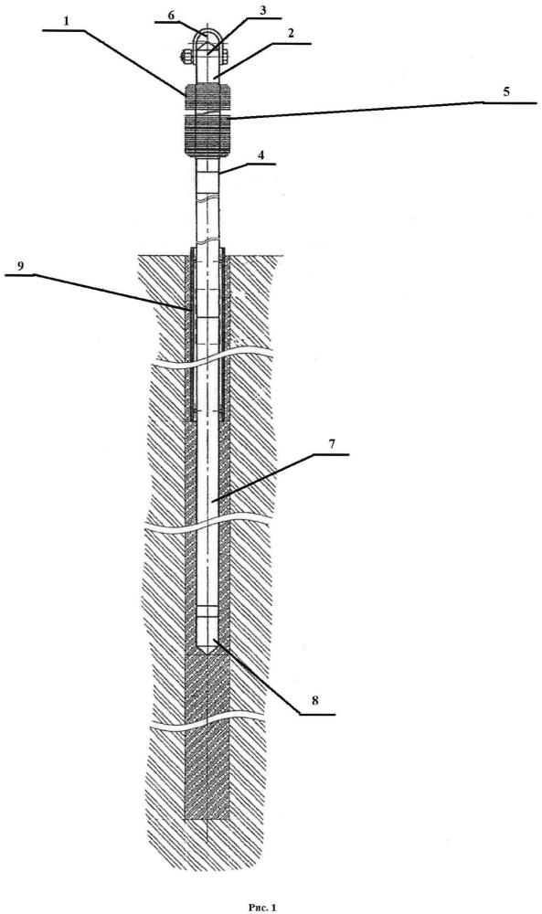 Термостабилизатор грунтов
