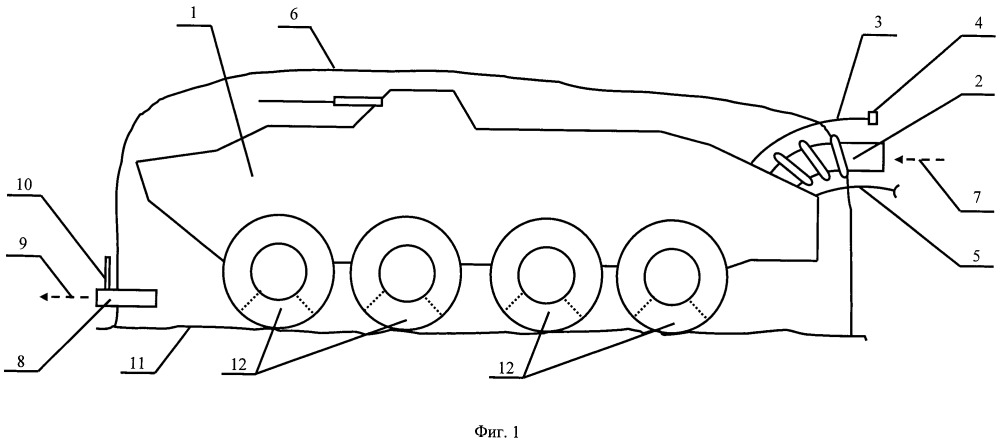 Способ дегазации техники, вооружения и снаряжения теплом двигателя обрабатываемой машины