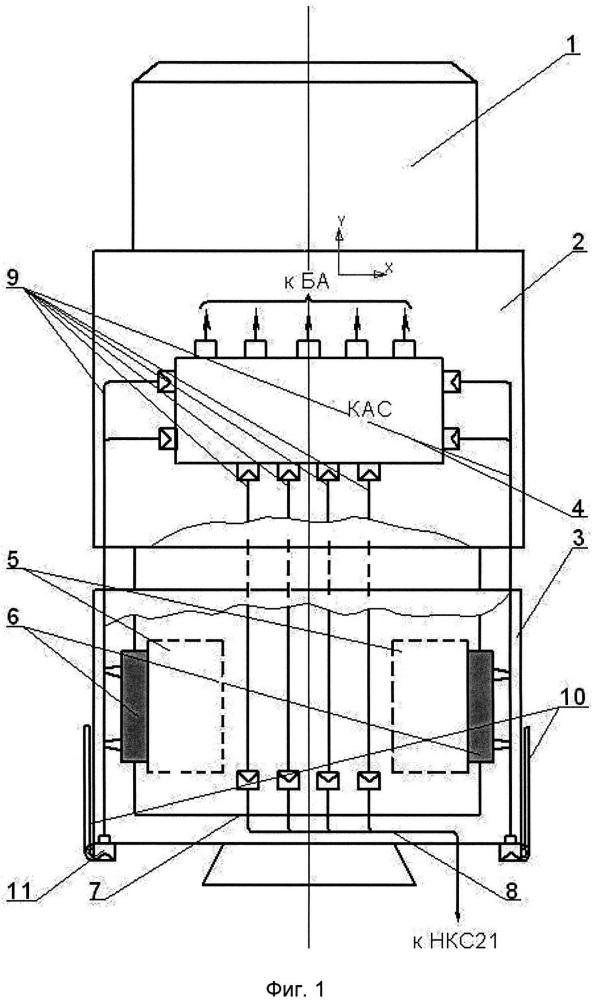Способ наземной эксплуатации аккумуляторных батарей системы электропитания космического аппарата
