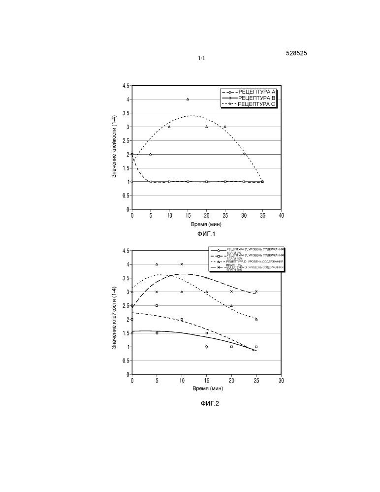 Способ нанесения композиции связующего на лигноцеллюлозную подложку