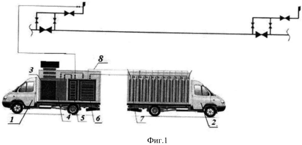 Способ откачки газа из отключенного участка газопровода и мобильная установка для осуществления этого способа
