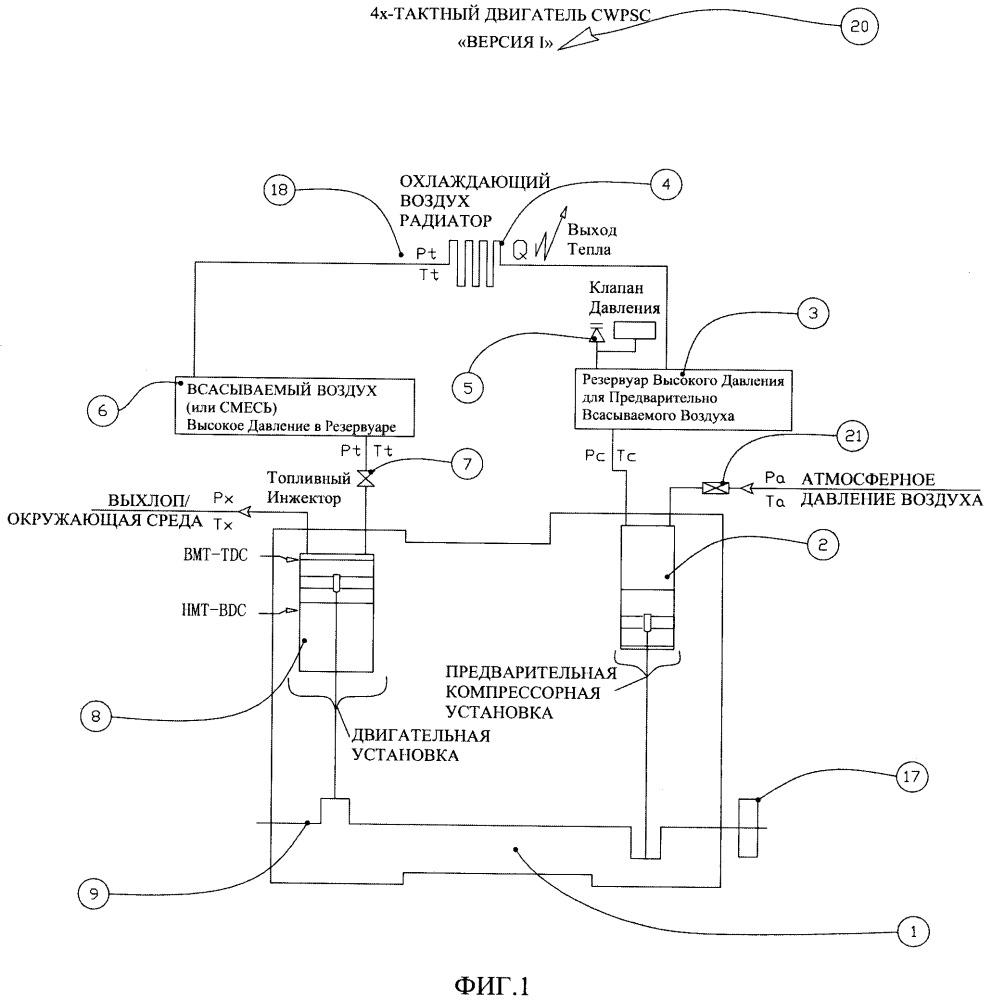 Четырёхтактный двигатель внутреннего сгорания с предварительно охлаждаемой компрессией