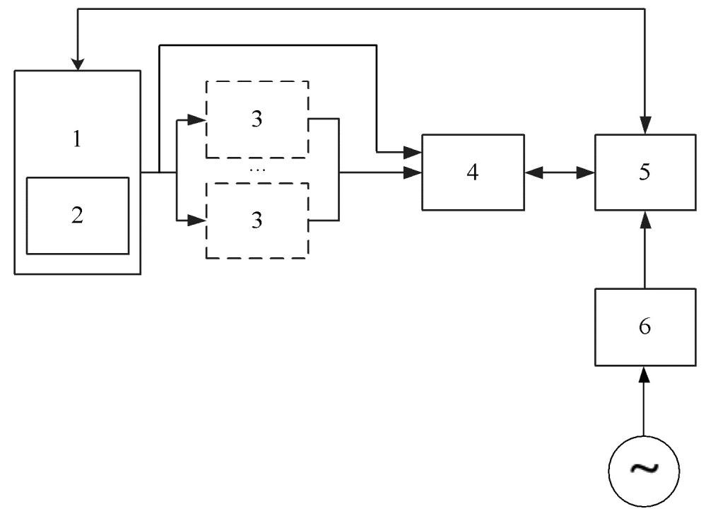 Автоматизированный учебно-лабораторный комплекс