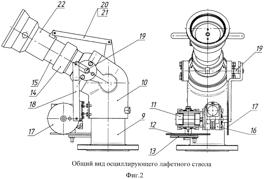 Автоматическая установка пожаротушения с осциллирующими лафетными стволами