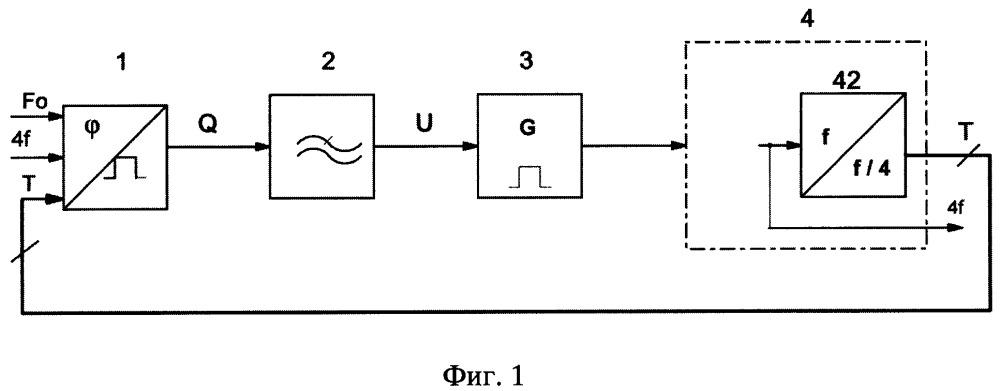 Способ подстройки частоты и фазовый детектор