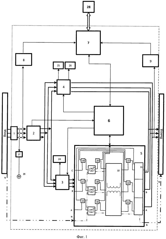 Устройство для стабилизации параметров электрической сети