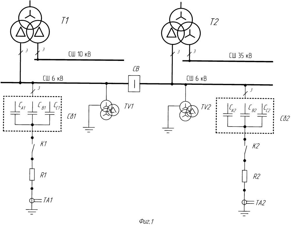Способ снижения перенапряжений в электрических сетях среднего напряжения