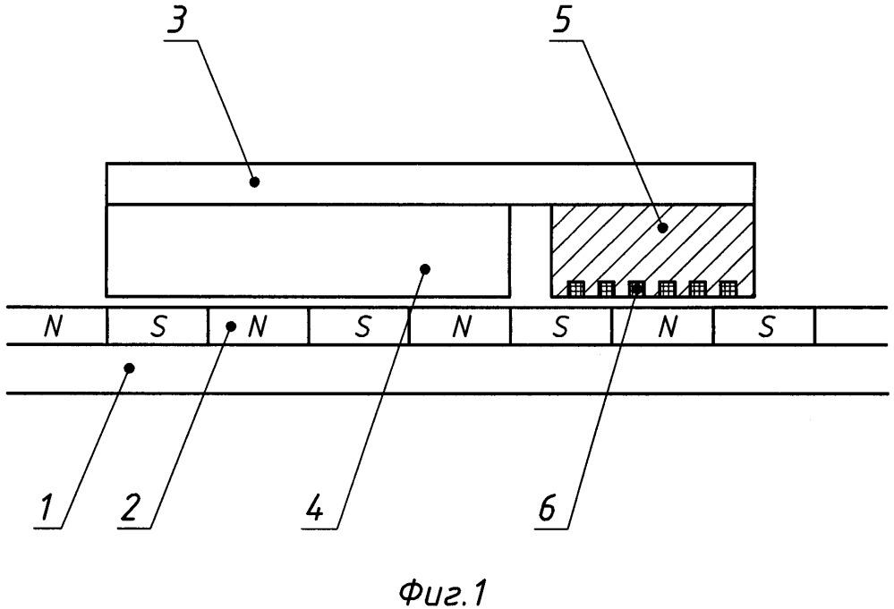 Синхронный линейный электродвигатель с датчиком скорости