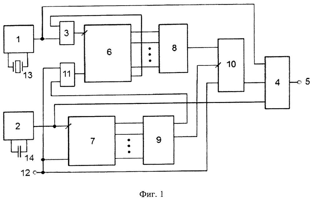 Устройство контроля работы генератора