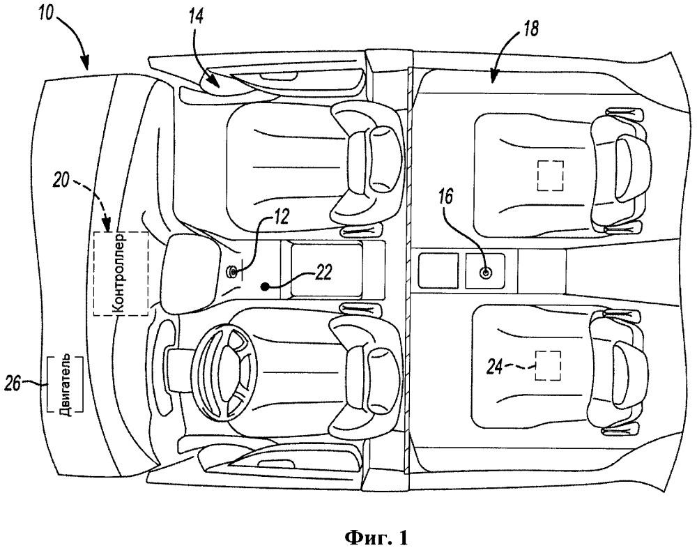 Система обогрева, вентиляции и кондиционирования воздуха для транспортного средства