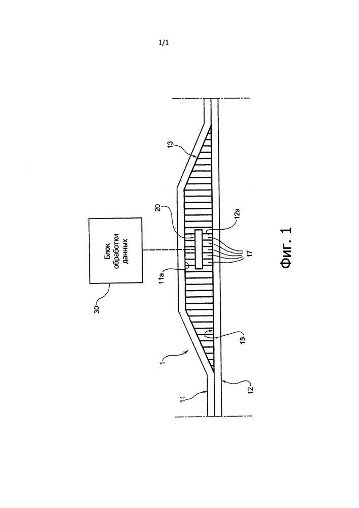 Система и способ измерения поглощенной влаги в композитном материале