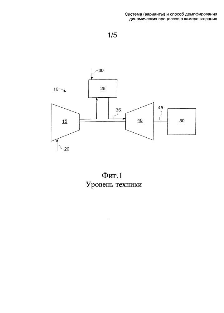 Система (варианты) и способ демпфирования динамических процессов в камере сгорания