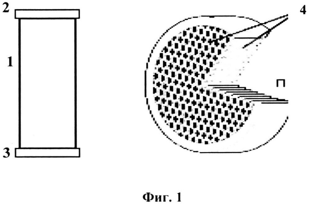Источник излучения с управляемым спектром