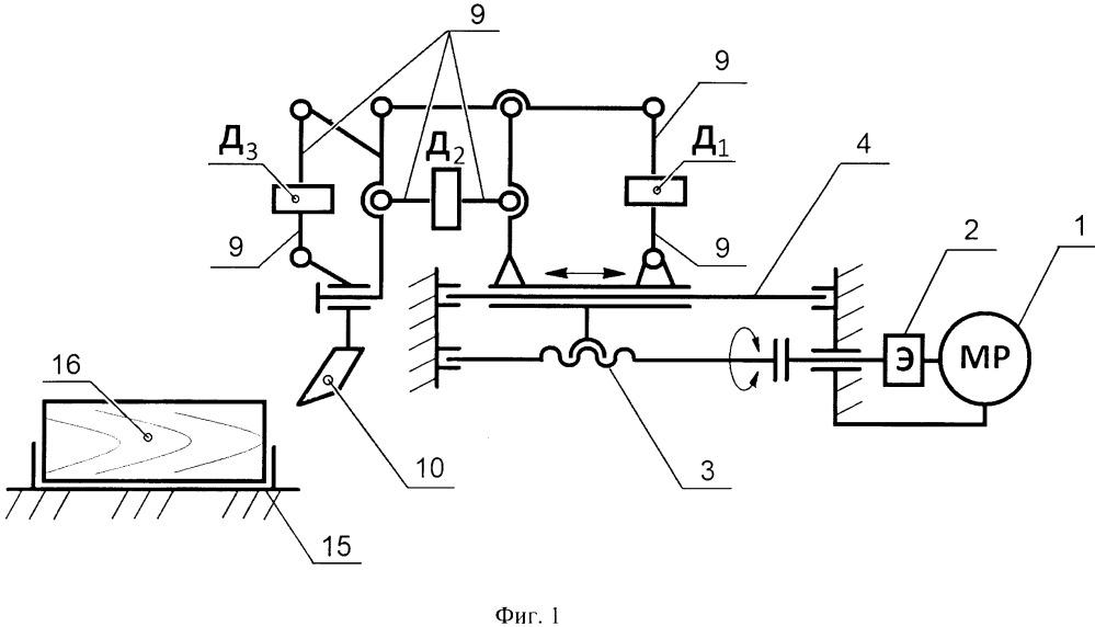 Способ и устройство для измерения усилий элементарного резания