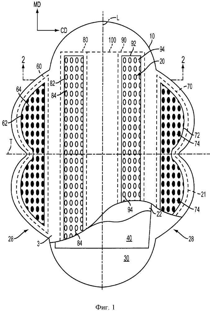 Абсорбирующее изделие, содержащее верхний лист с выемками