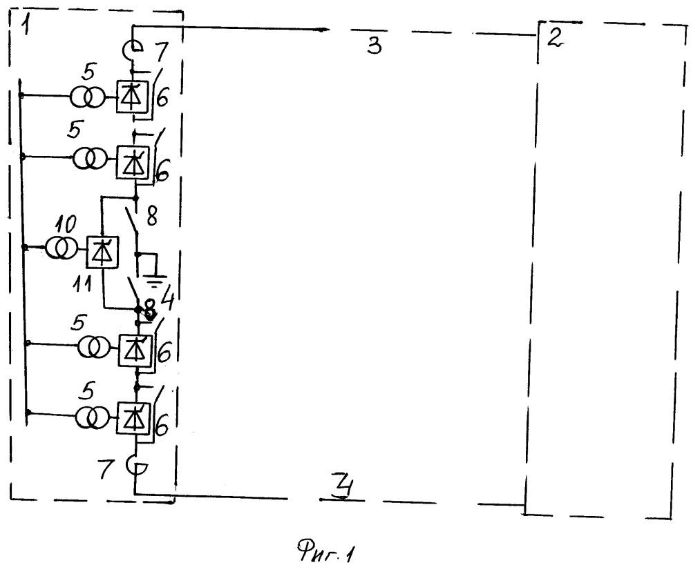 Подстанция электропередачи постоянного тока