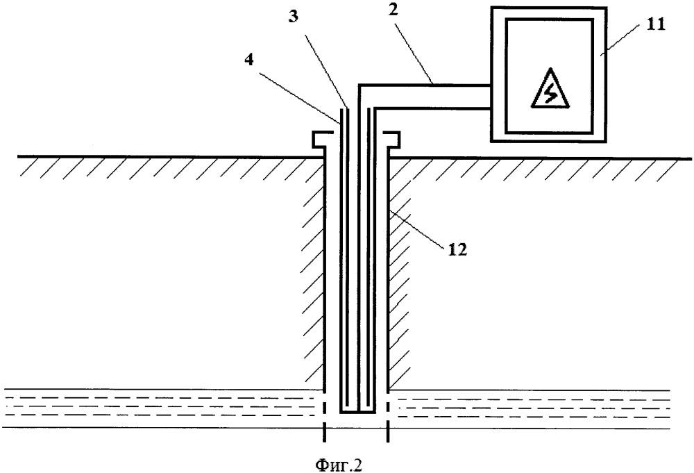 Коаксиальный индукционный кабель, нагревательное устройство и способ нагрева