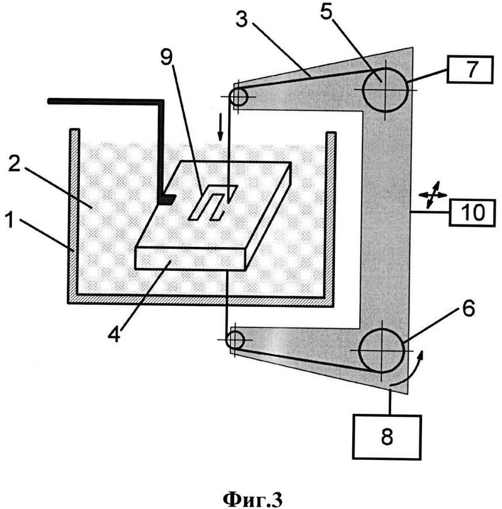 Способ нанесения буквенно-цифрового кода на идентификационную метку из металла и устройства для его осуществления