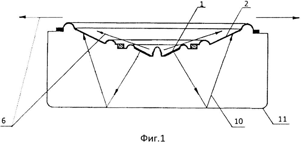 Составной соосный диффузор динамика