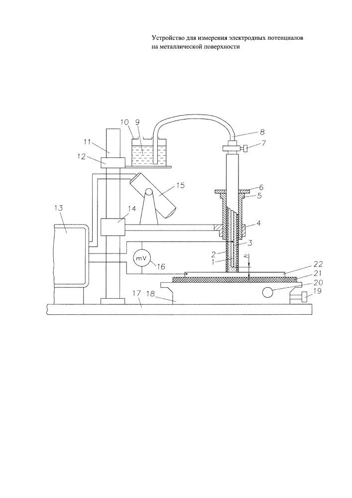 Устройство для измерения электродных потенциалов на металлической поверхности