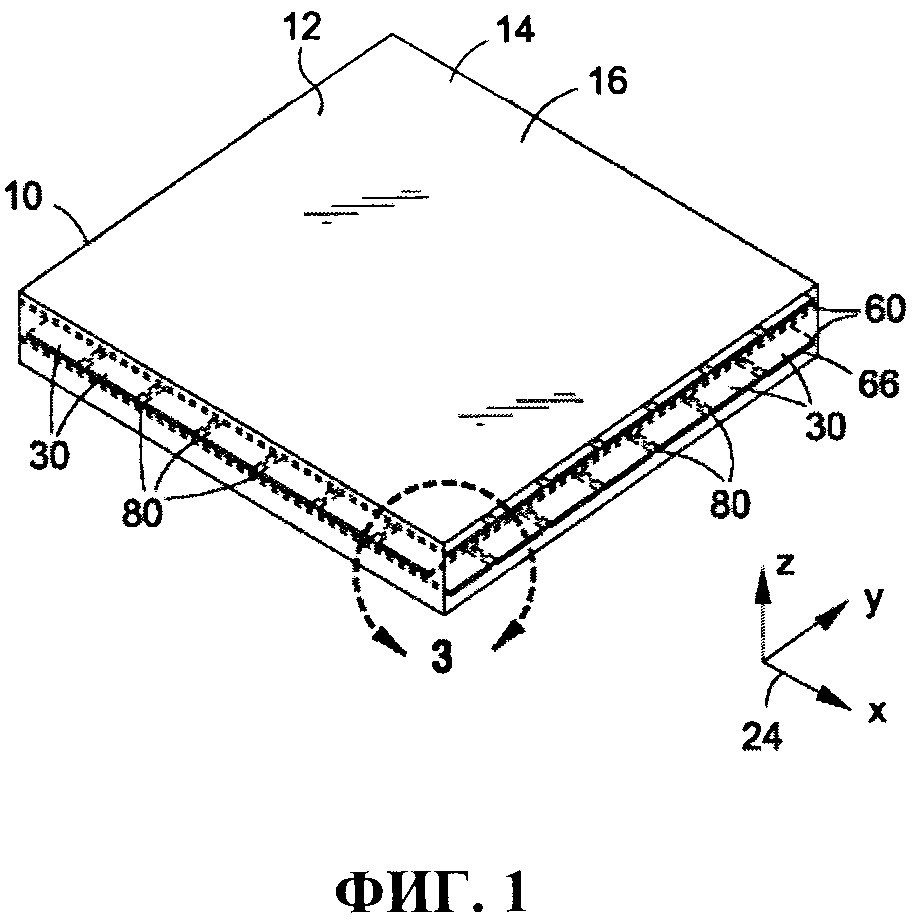 Связанные волокна в композитных конструкциях