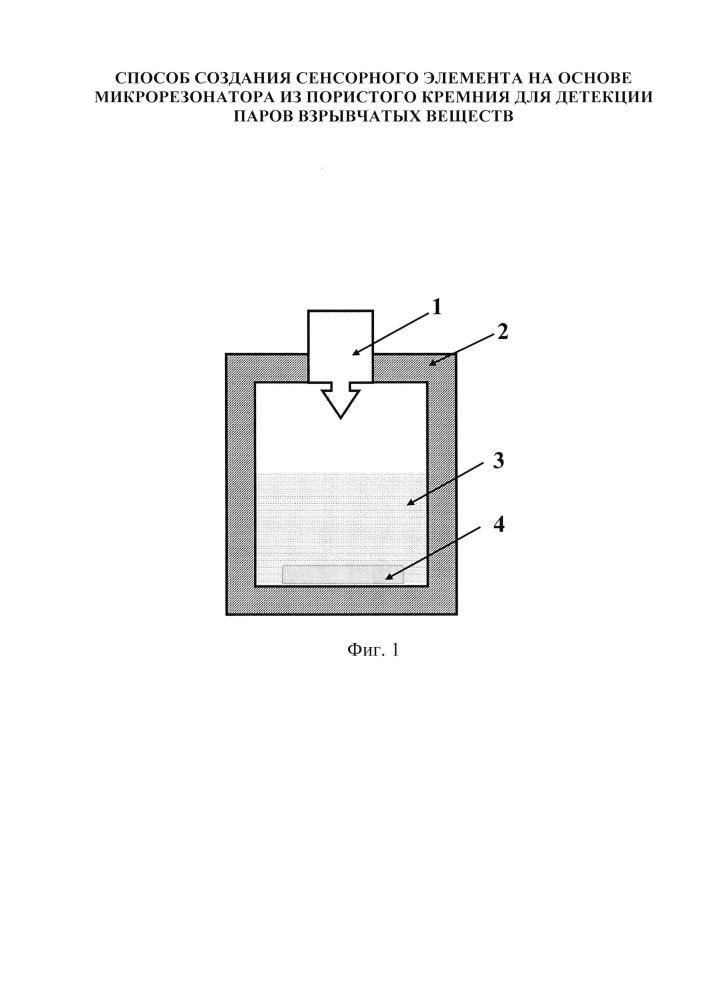 Способ создания сенсорного элемента на основе микрорезонатора из пористого кремния для детекции паров взрывчатых веществ