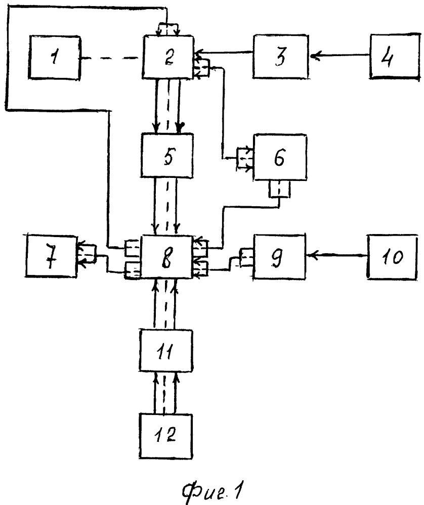 Беспилотное двигательное устройство