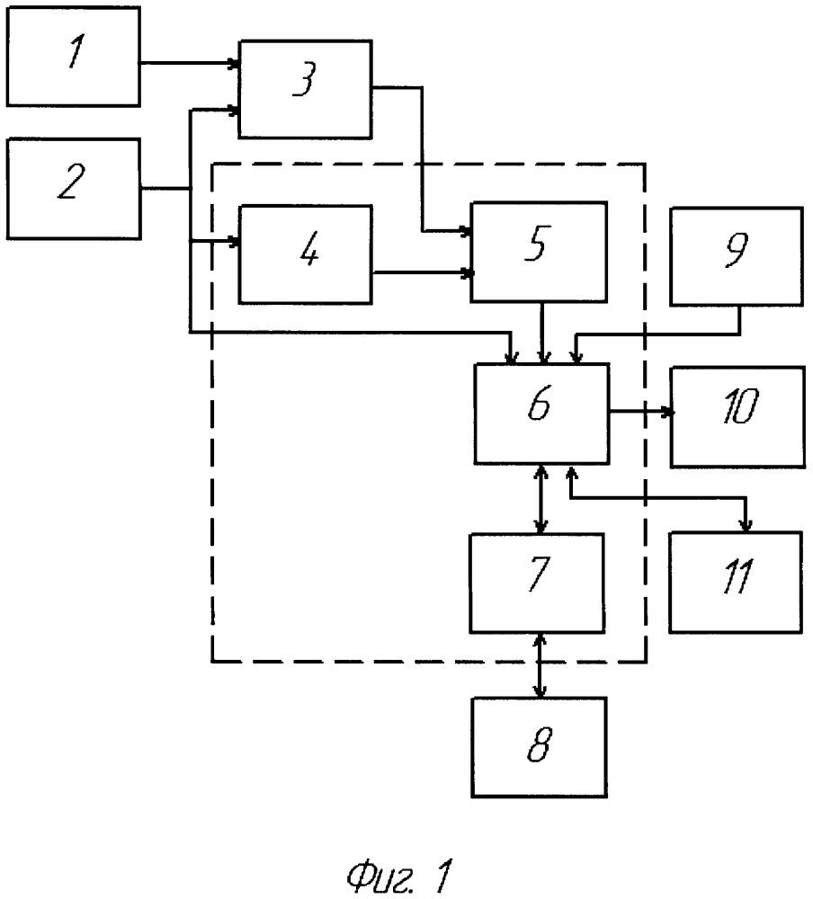 Способ измерения электрической энергии и устройство для его осуществления