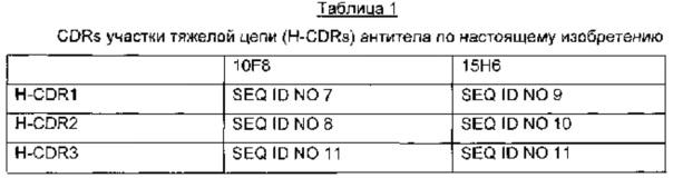 Антитело против белка запрограммированной смерти клетки 1 (pd-1) и его применение
