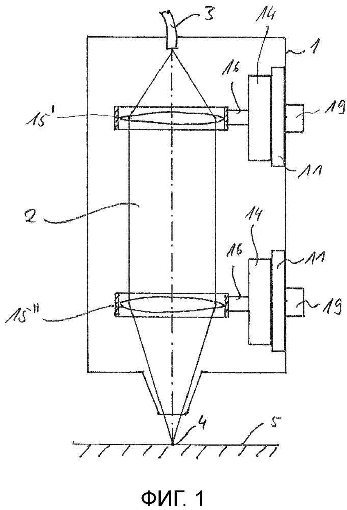 Лазерная обрабатывающая головка с ленточным приводом для перемещения оптики