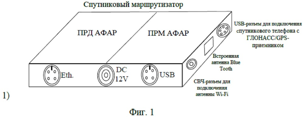 Архитектура абонентского терминала сети персональной спутниковой связи