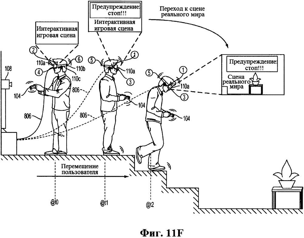 Механизмы обеспечения безопасности на основе камеры для пользователей установленных на голове дисплеев