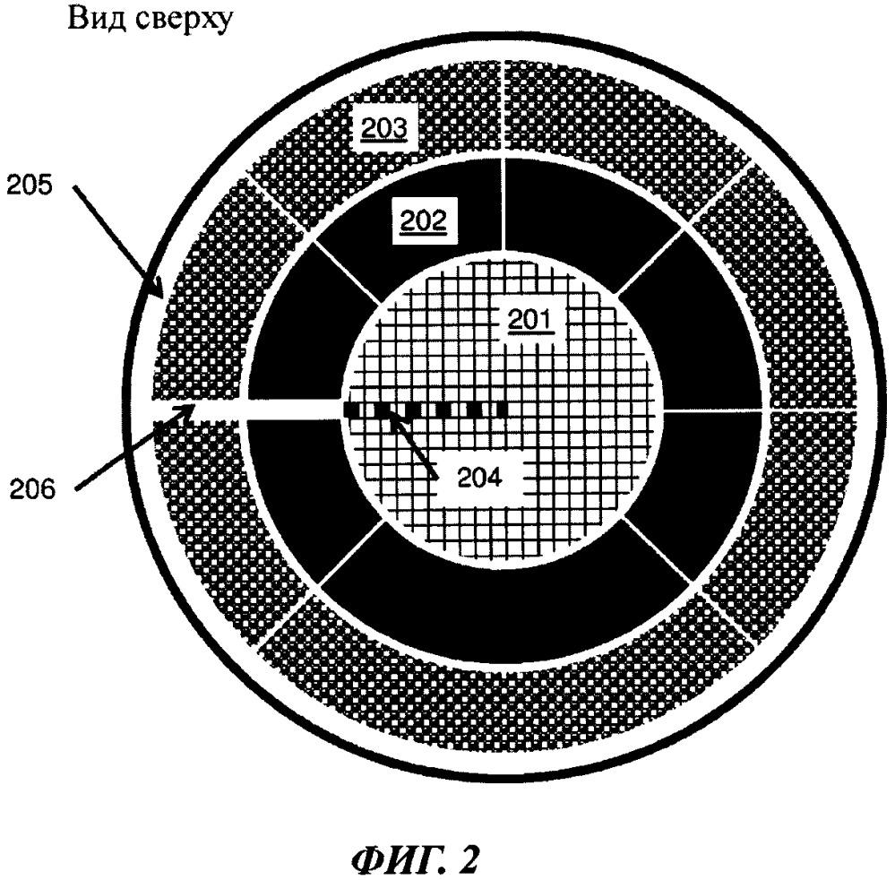 Перемещение трубчатых тепловыделяющих элементов внутри сборки