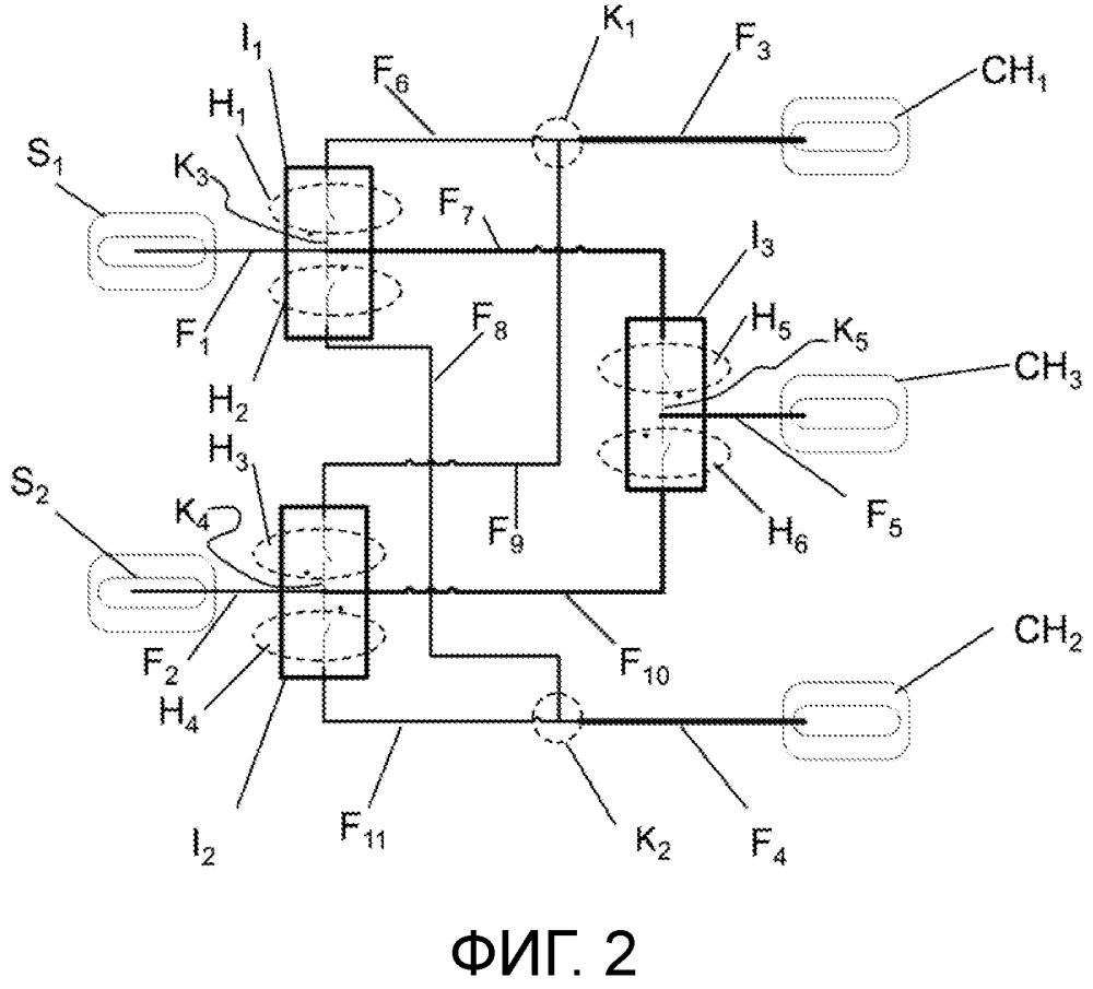 Электрораспределительная цепь с выключателями для питания, по меньшей мере, двух нагрузок двумя источниками
