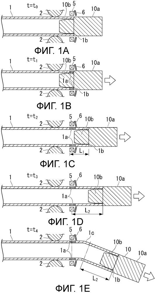 Способ изготовления изогнутого элемента и устройство для горячей гибки стального материала